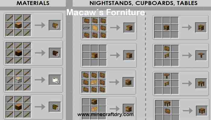 mod minecraft recipes